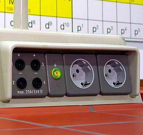 Elektrische Installation